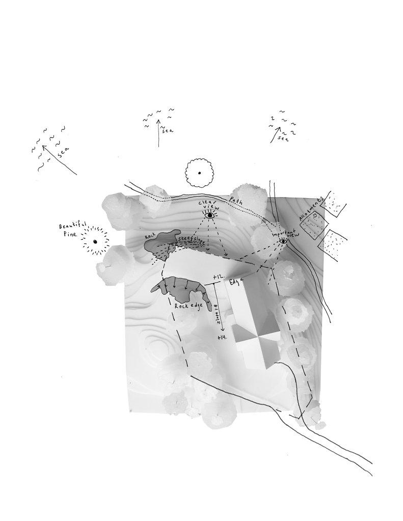 EO-Veryday-st-1-diagram.jpg